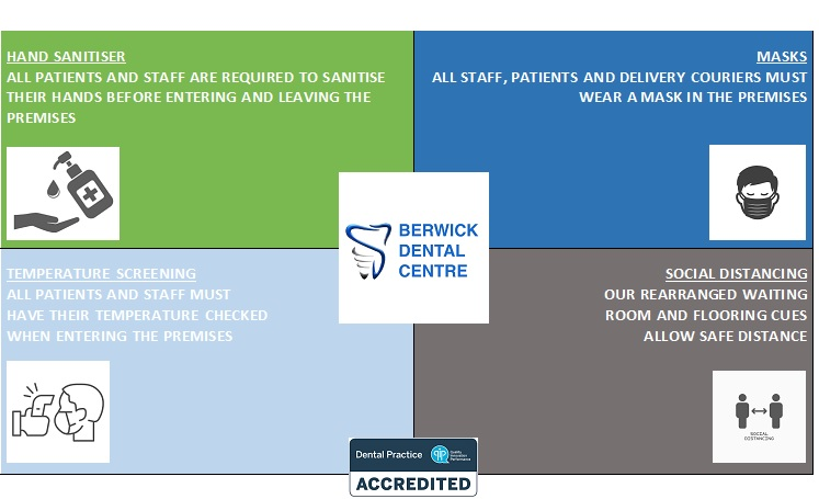 Berwick Dental Centre - Entry Sign